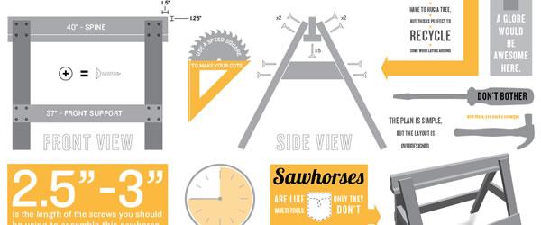 sawhorses_feat
