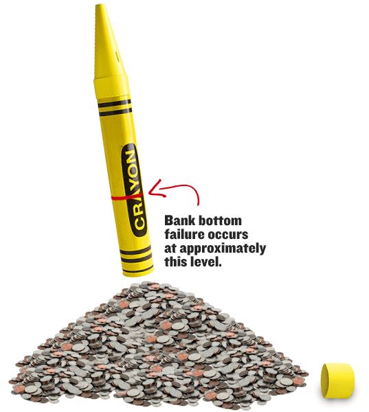 Crayola Crayon Bank bottom pops off