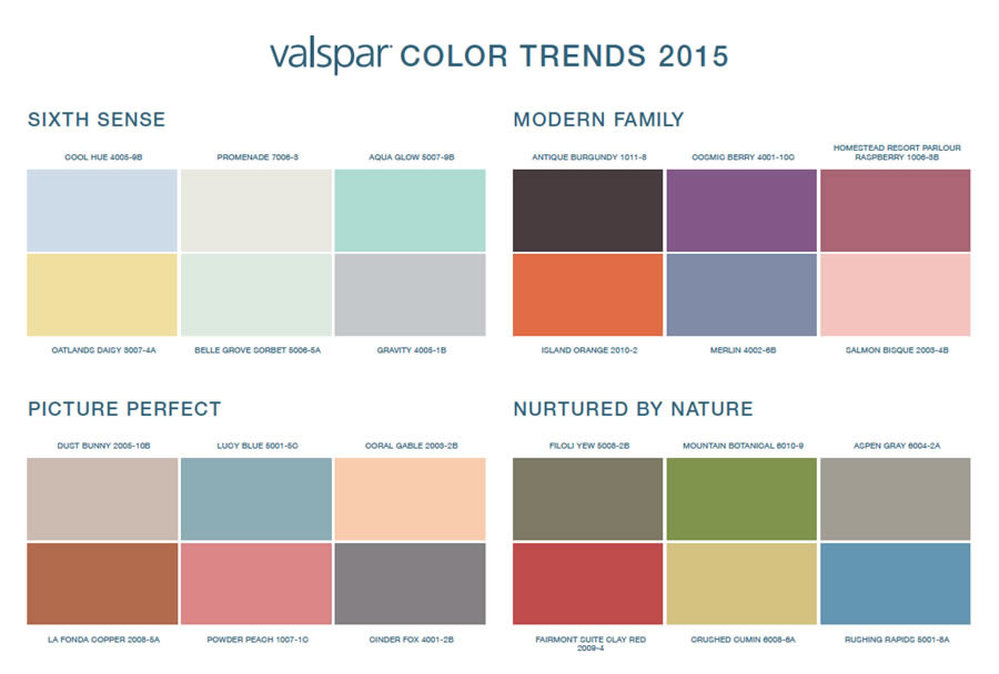 Home Interior Color Palettes Paint And