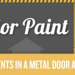 Fixing Dents and Painting an Exterior Door