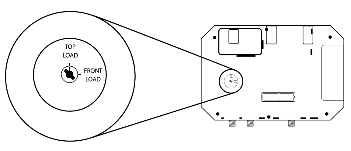 PureWash Pro Machine Selector