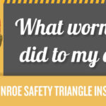 Monroe Safety Triangle™: What my worn shocks did to my car.